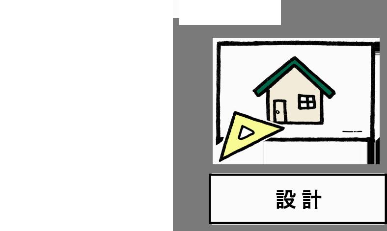 [設計] 株式会社ようび 大島正幸