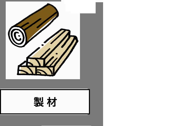 [製材] 金田木材店 金田豊治