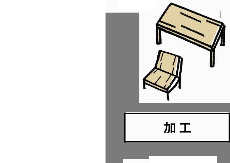 [加工] 株式会社西粟倉・森の学校 牧大介